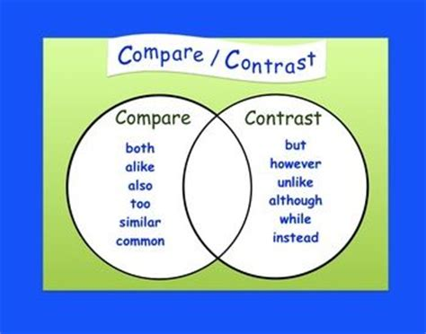 Topic 2: write an essay to compare contrast two of your